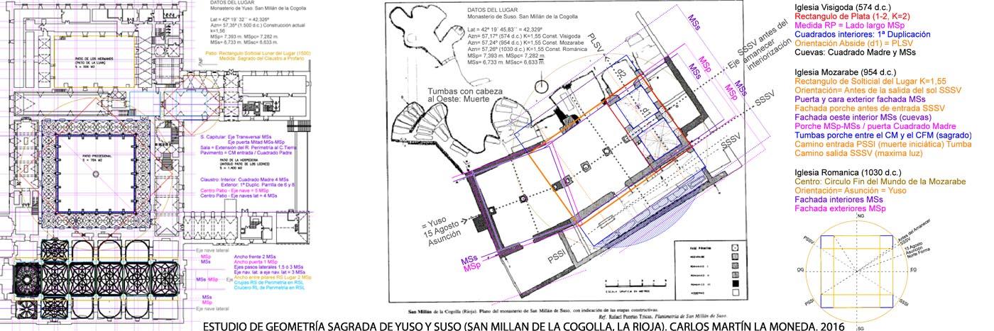 Servicios Porfolio 20 Colaboracion.5.ESTUDIO GEOMETRÍA YUSO Y SUSO. Carlos Martín La Moneda